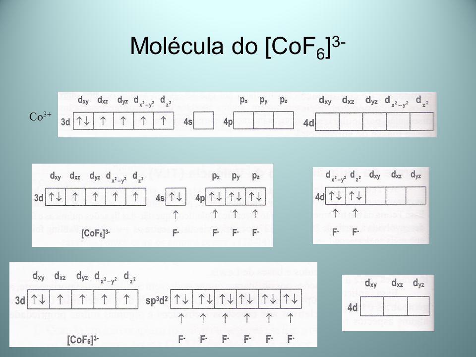 Molécula do [CoF6]3- Co3+